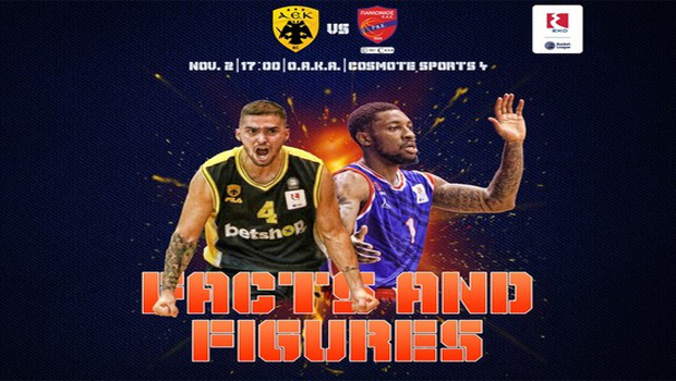 Basket League: ΑΕΚ vs Πανιώνιος Su Casa σε αριθμούς