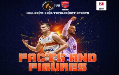 Basket League: Προμηθέας – Πανιώνιος Su Casa σε αριθμούς